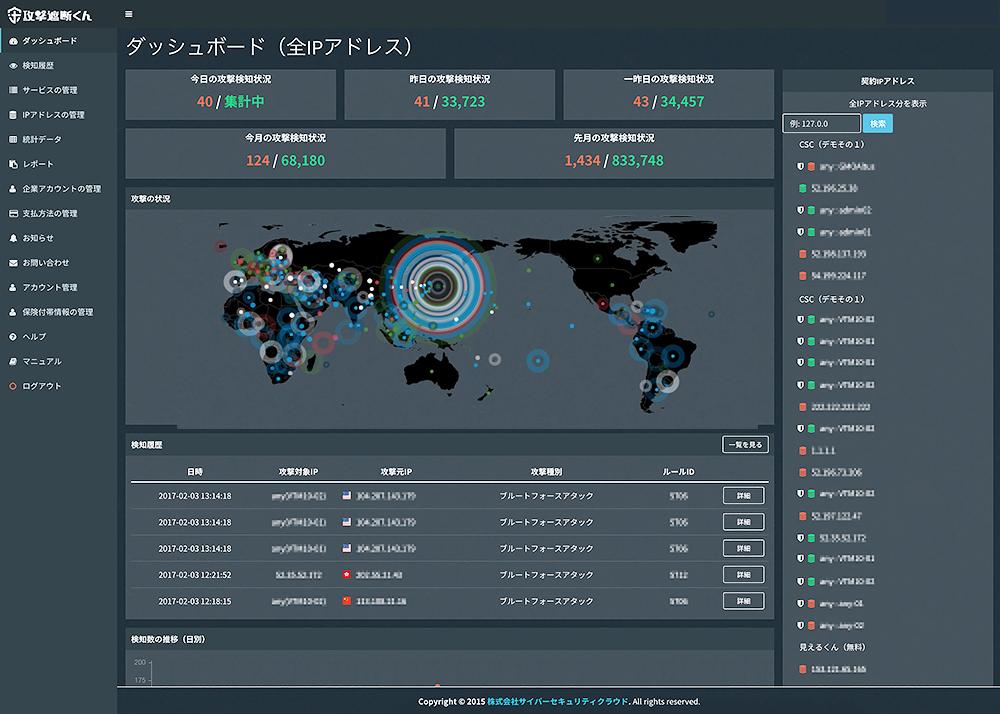サイバーセキュリティ クラウド型WAF 攻撃遮断くん Web Application Firewall