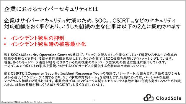 サイバーセキュリティ対策「インシデント(=サイバー攻撃など)の発生の抑制」「インシデント発生時の被害最小化」